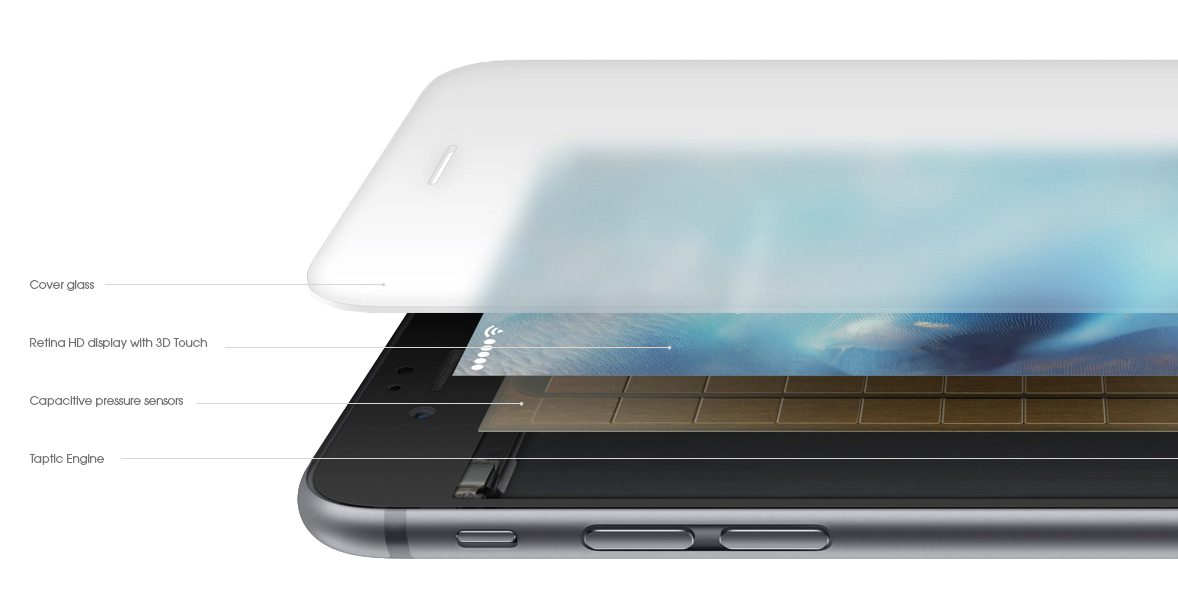 iPhone6s-3d-touch1
